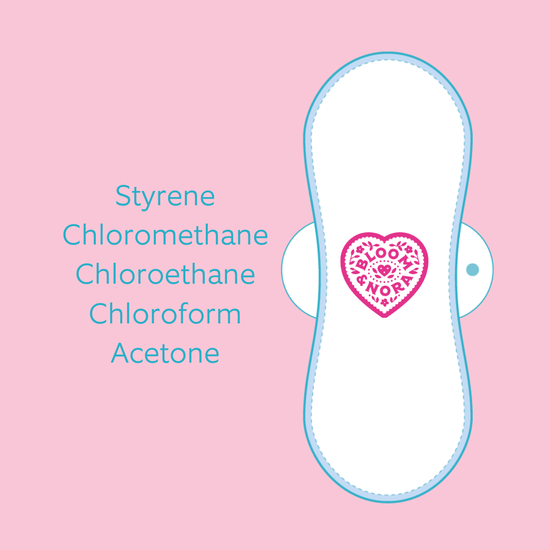 Five chemicals you won't find in our Reusable Sanitary pads.